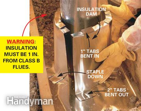 how to seal around flue pipe in attic
